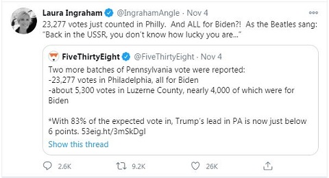 23,000 consecutive votes for Biden - impossible